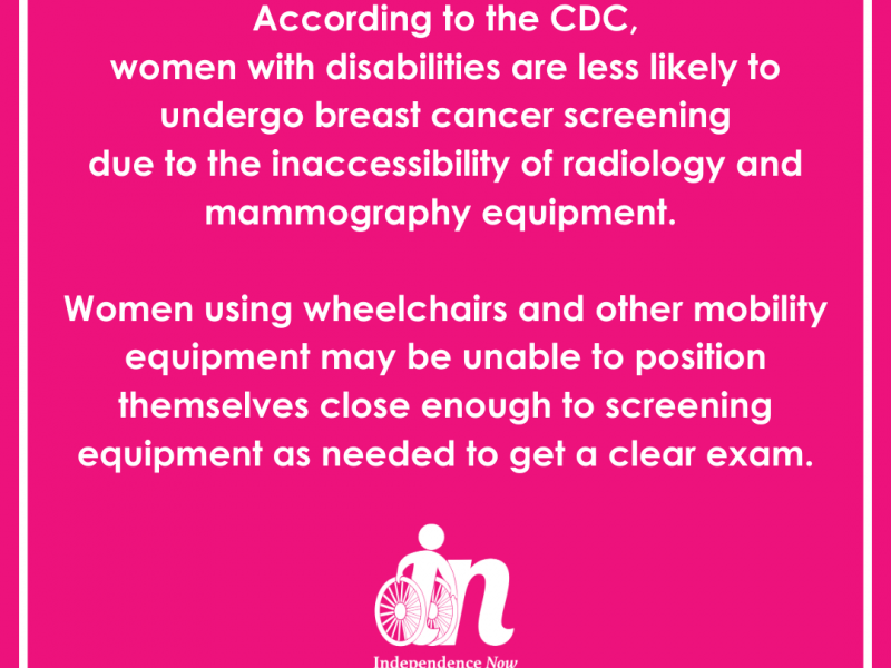 "Pink and white graphic that says ""According to the CDC, women with disabilities are less likely to undergo breast cancer screening due to the inaccessibility of radiology and mammography equipment. Women using wheelchairs and other mobility equipment may be unable to position themselves close enough to screening equipment as needed to get a clear exam."""