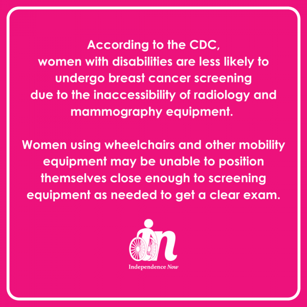 """Pink and white graphic that says """"According to the CDC, women with disabilities are less likely to undergo breast cancer screening due to the inaccessibility of radiology and mammography equipment. Women using wheelchairs and other mobility equipment may be unable to position themselves close enough to screening equipment as needed to get a clear exam."""""""