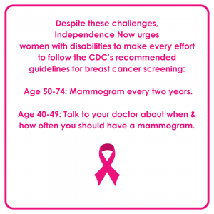 Pink and white graphic that says Despite these challenges, Independence Now urges women with disabilities to make every effort to follow the CDC's recommended guidelines for breast cancer screening: Age 50-74: Mammogram every two years. Age 40-49: Talk to your doctor about when & how often you should have a mammogram.